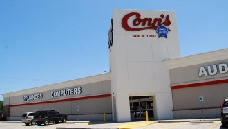 Conn's (CONN) at Record Highs on Swelling Profits in Q3 and Rosy Outlook